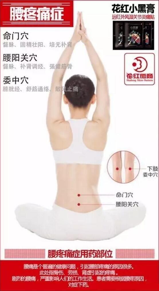 腰疼症状贴法