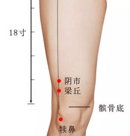 膝关节炎怎么贴小黑膏,膝关节炎的对应穴位 第9张